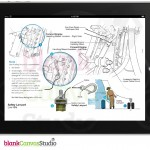 Technical Illustrations | Engine Safety when working as an Engineer on the Aircraft